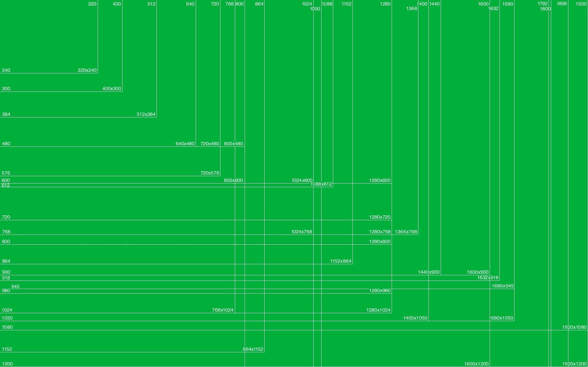 Bien choisir un cran lcd choix en fonction de la d finition for Choix ecran pc